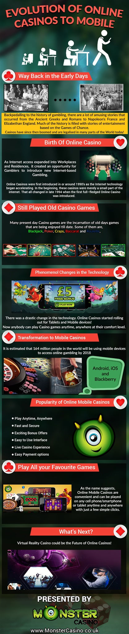 The Brief History of Online Mobile Casinos